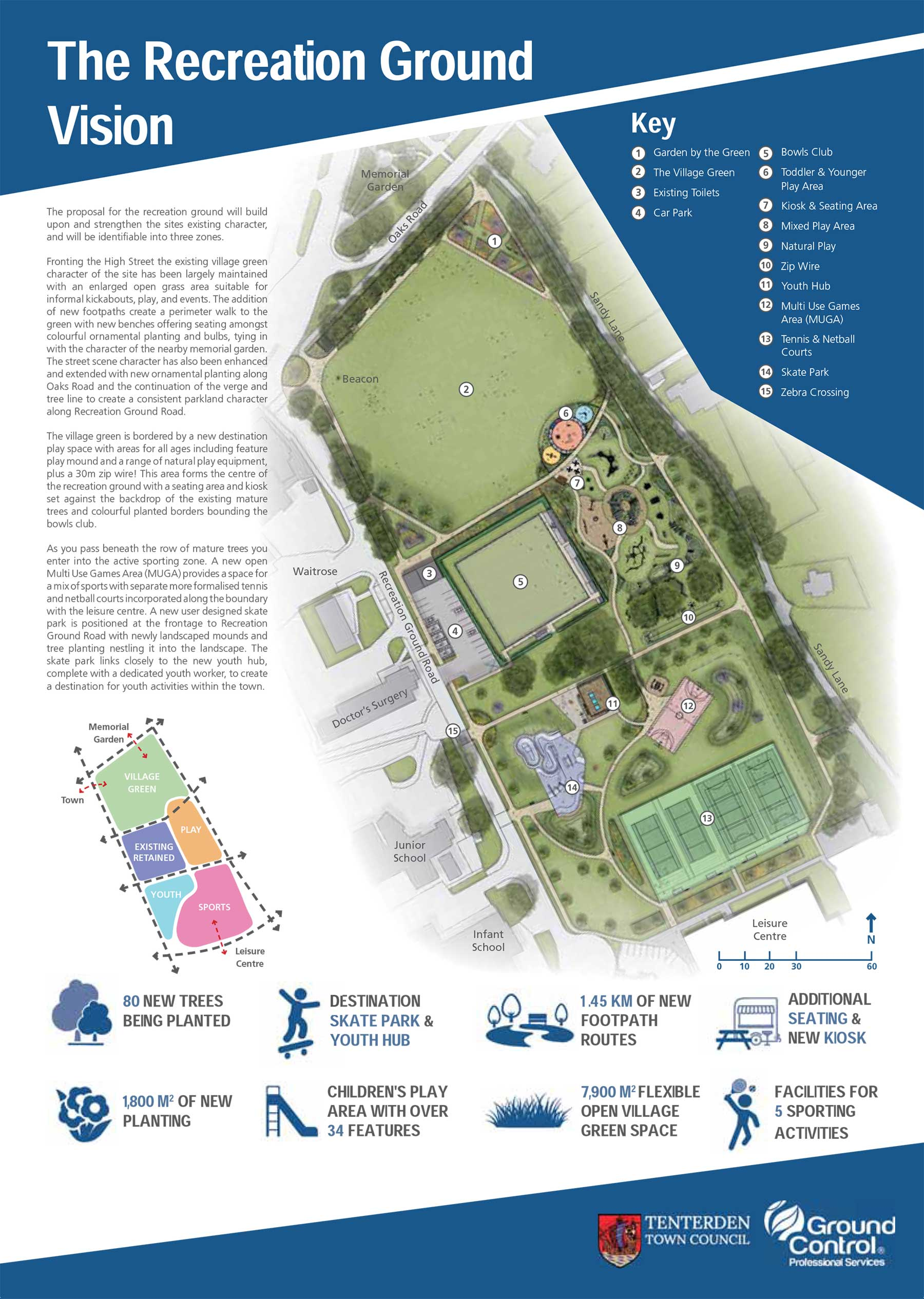 The Recreation Ground Vision: Exhibition Board
